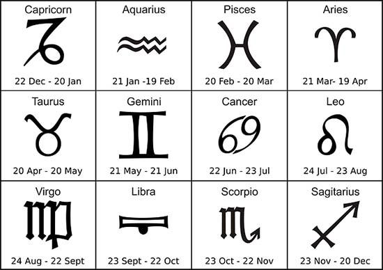 signo del zodiaco