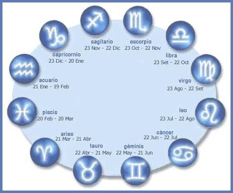 el horóscopo y las fechas