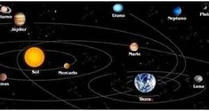 los tránsitos planetarios 2015
